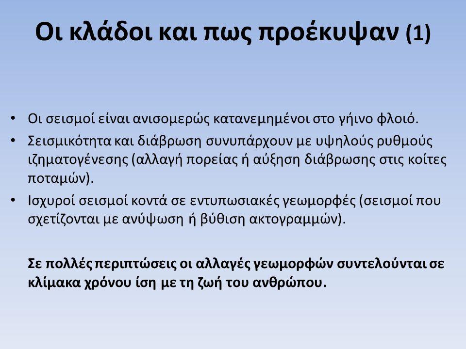 Σημείωμα Αναφοράς Copyright, Πανεπιστήμιο Πατρών, Ιωάννης Κουκουβέλας, Σωτήριος Κοκκάλας και Βασιλική Ζυγούρη.