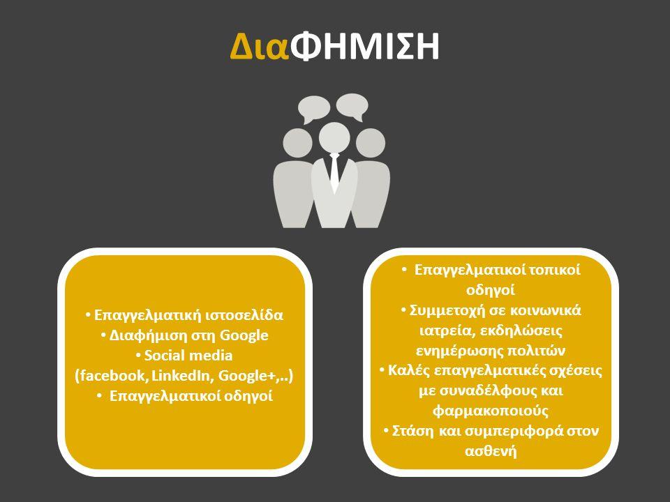 ΔιαΦΗΜΙΣΗ Επαγγελματική ιστοσελίδα Διαφήμιση στη Google Social media (facebook, LinkedIn, Google+,..) Επαγγελματικοί οδηγοί Επαγγελματικοί τοπικοί οδηγοί Συμμετοχή σε κοινωνικά ιατρεία, εκδηλώσεις ενημέρωσης πολιτών Καλές επαγγελματικές σχέσεις με συναδέλφους και φαρμακοποιούς Στάση και συμπεριφορά στον ασθενή