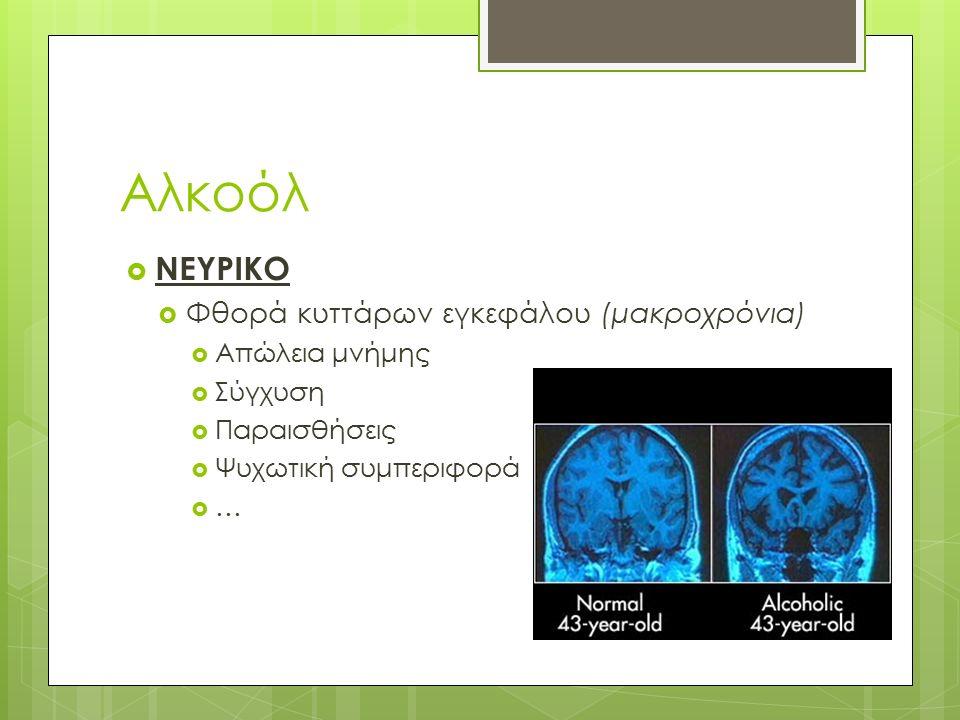 Αλκοόλ  ΝΕΥΡΙΚΟ  Φθορά κυττάρων εγκεφάλου (μακροχρόνια)  Απώλεια μνήμης  Σύγχυση  Παραισθήσεις  Ψυχωτική συμπεριφορά ……