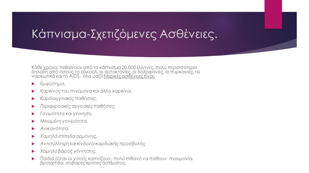 Κάπνισμα-Σχετιζόμενες Ασθένειες. Κάθε χρόνο, πεθαίνουν από το κάπνισμα 20,000 έλληνες, πολύ περισσότεροι δηλαδή από όσους το αλκοόλ, οι αυτοκτονίες, ο