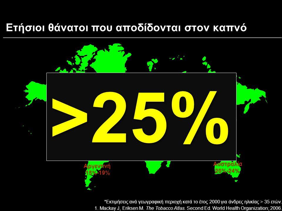 *Εκτιμήσεις ανά γεωγραφική περιοχή κατά το έτος 2000 για άνδρες ηλικίας > 35 ετών.