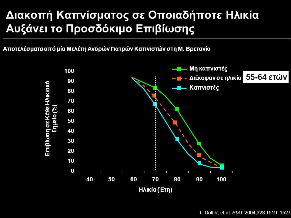 Αποτελέσματα από μία Μελέτη Ανδρών Γιατρών Καπνιστών στη Μ.