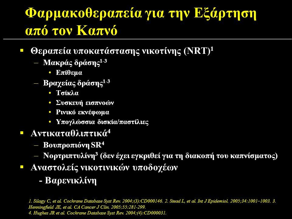 Φαρμακοθεραπεία για την Εξάρτηση από τον Καπνό  Θεραπεία υποκατάστασης νικοτίνης (NRT) 1 –Μακράς δράσης 1-3 Επίθεμα –Βραχείας δράσης 1-3 Τσίκλα Συσκευή εισπνοών Ρινικό εκνέφωμα Υπογλώσσια δισκία/παστίλιες  Αντικαταθλιπτικά 4 –Βουπροπιόνη SR 4 –Νορτριπτυλίνη 3 (δεν έχει εγκριθεί για τη διακοπή του καπνίσματος)  Αναστολείς νικοτινικών υποδοχέων - Βαρενικλίνη 1.
