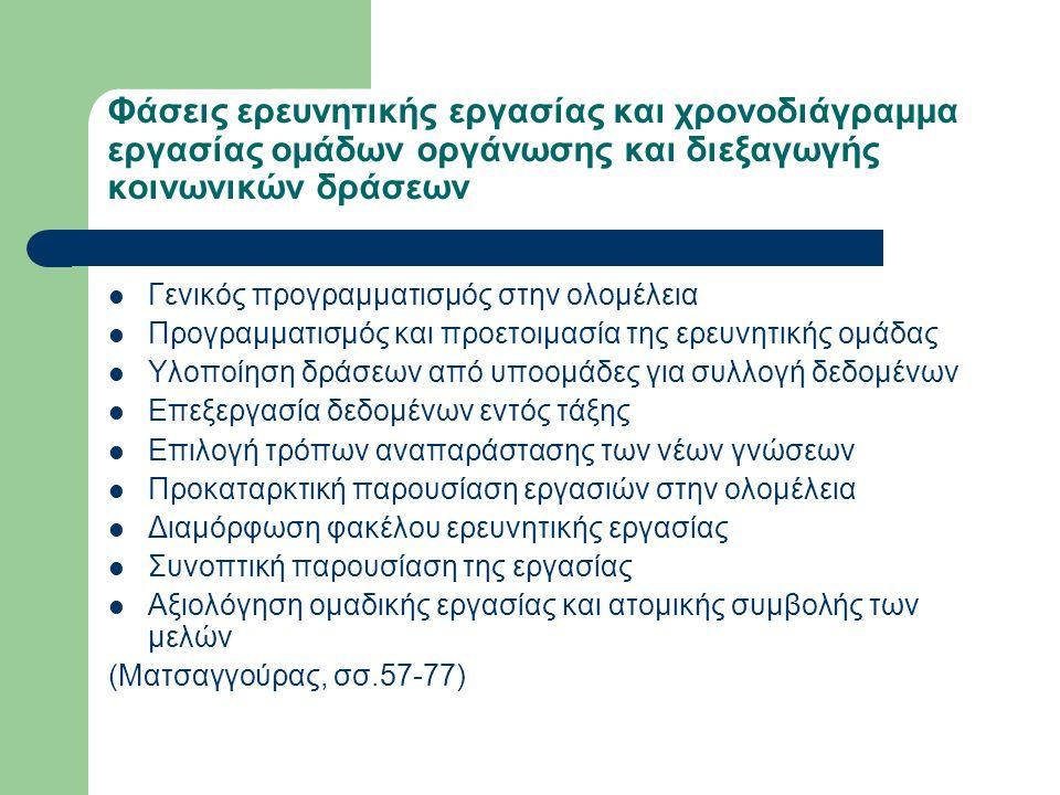 Φάσεις ερευνητικής εργασίας και χρονοδιάγραμμα εργασίας ομάδων οργάνωσης και διεξαγωγής κοινωνικών δράσεων Γενικός προγραμματισμός στην ολομέλεια Προγραμματισμός και προετοιμασία της ερευνητικής ομάδας Υλοποίηση δράσεων από υποομάδες για συλλογή δεδομένων Επεξεργασία δεδομένων εντός τάξης Επιλογή τρόπων αναπαράστασης των νέων γνώσεων Προκαταρκτική παρουσίαση εργασιών στην ολομέλεια Διαμόρφωση φακέλου ερευνητικής εργασίας Συνοπτική παρουσίαση της εργασίας Αξιολόγηση ομαδικής εργασίας και ατομικής συμβολής των μελών (Ματσαγγούρας, σσ.57-77)