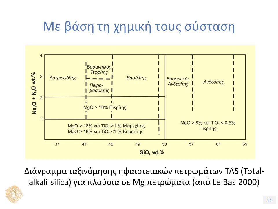 14 Με βάση τη χημική τους σύσταση Διάγραμμα ταξινόμησης ηφαιστειακών πετρωμάτων TAS (Total- alkali silica) για πλούσια σε Mg πετρώματα (από Le Bas 2000)