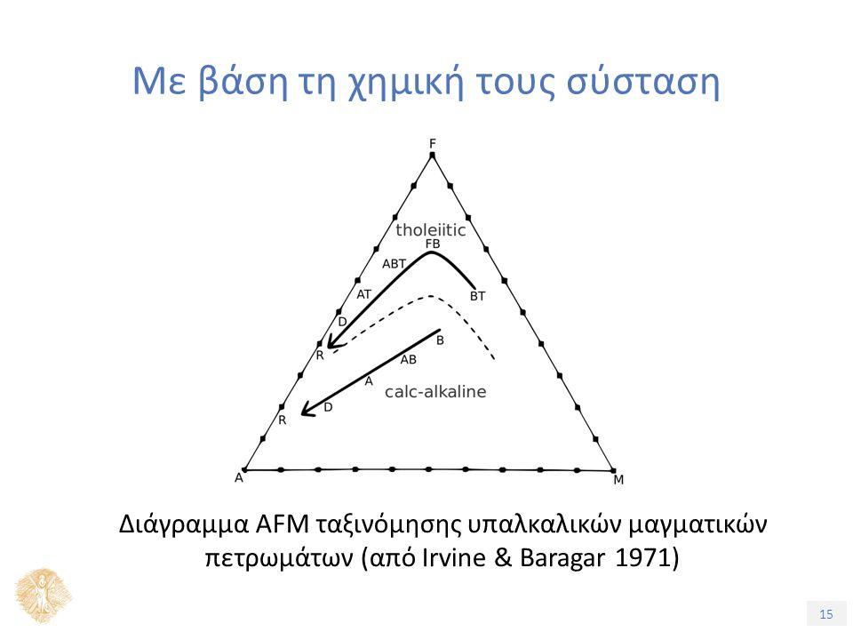 15 Με βάση τη χημική τους σύσταση Διάγραμμα AFM ταξινόμησης υπαλκαλικών μαγματικών πετρωμάτων (από Irvine & Baragar 1971)