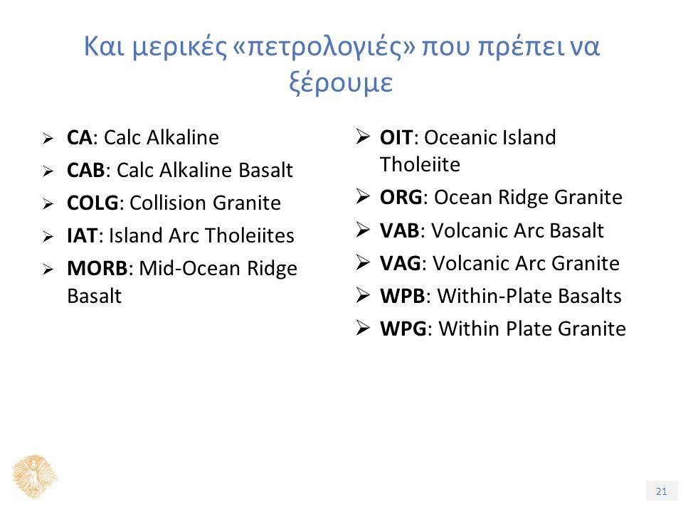 21 Και μερικές «πετρολογιές» που πρέπει να ξέρουμε  CA: Calc Alkaline  CAB: Calc Alkaline Basalt  COLG: Collision Granite  IAT: Island Arc Tholeiites  MORB: Mid-Ocean Ridge Basalt  OIT: Oceanic Island Tholeiite  ORG: Ocean Ridge Granite  VAB: Volcanic Arc Basalt  VAG: Volcanic Arc Granite  WPB: Within-Plate Basalts  WPG: Within Plate Granite
