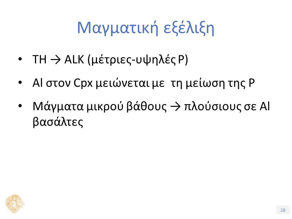 28 Μαγματική εξέλιξη ΤΗ → ALK (μέτριες-υψηλές Ρ) Al στον Cpx μειώνεται με τη μείωση της Ρ Μάγματα μικρού βάθους → πλούσιους σε Al βασάλτες