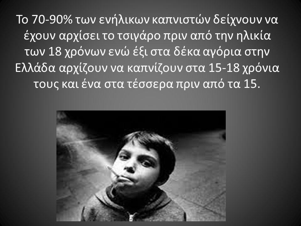 Το 70-90% των ενήλικων καπνιστών δείχνουν να έχουν αρχίσει το τσιγάρο πριν από την ηλικία των 18 χρόνων ενώ έξι στα δέκα αγόρια στην Ελλάδα αρχίζουν να καπνίζουν στα 15-18 χρόνια τους και ένα στα τέσσερα πριν από τα 15.