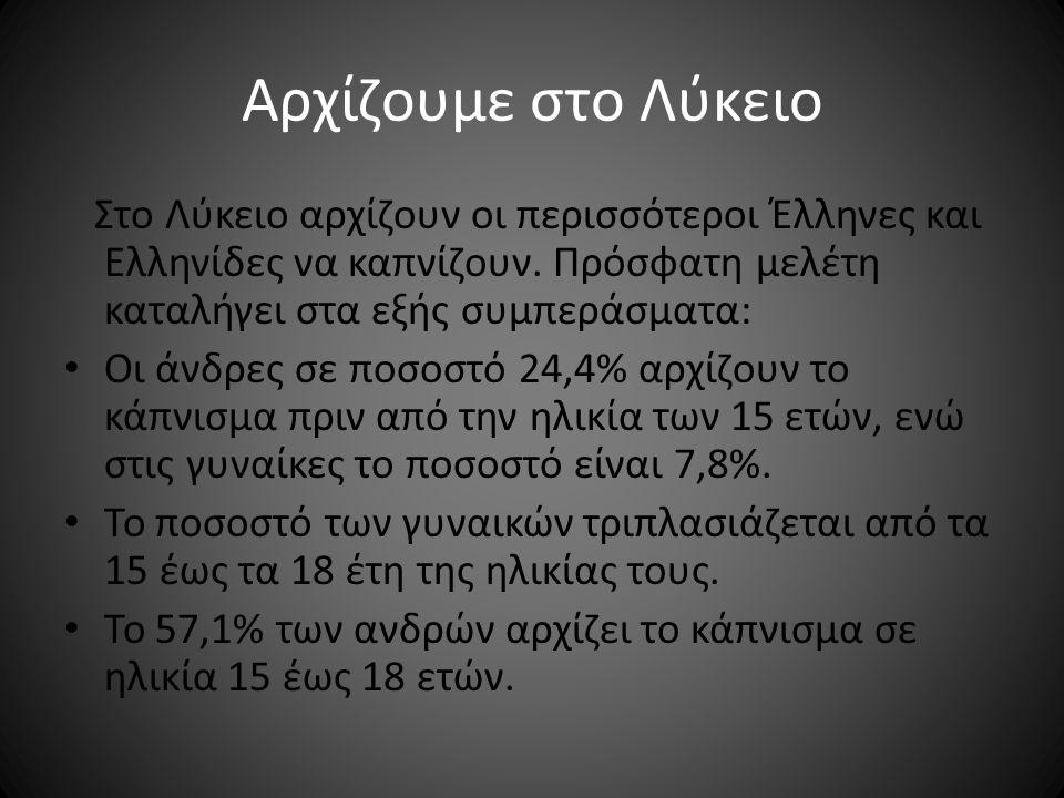 Αρχίζουμε στο Λύκειο Στο Λύκειο αρχίζουν οι περισσότεροι Έλληνες και Ελληνίδες να καπνίζουν.