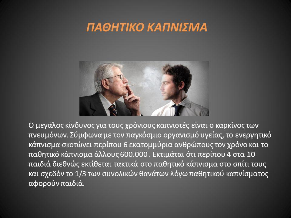 Επηρεάστηκες για να καπνίσεις;Aν ναι, από που;