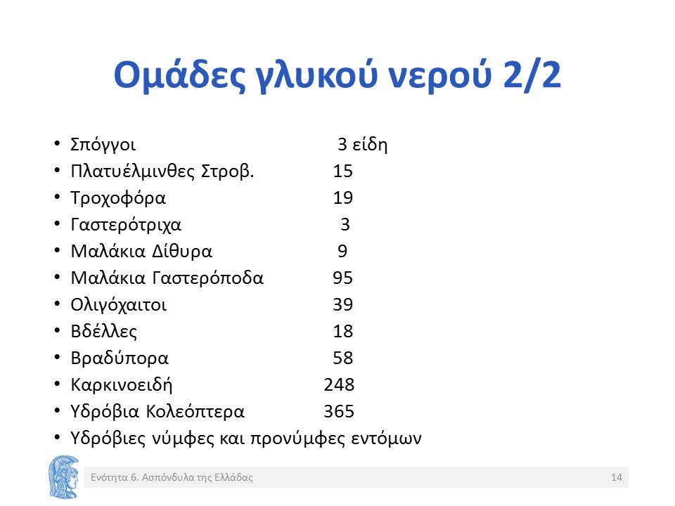 Ομάδες γλυκού νερού 2/2 Σπόγγοι 3 είδη Πλατυέλμινθες Στροβ.