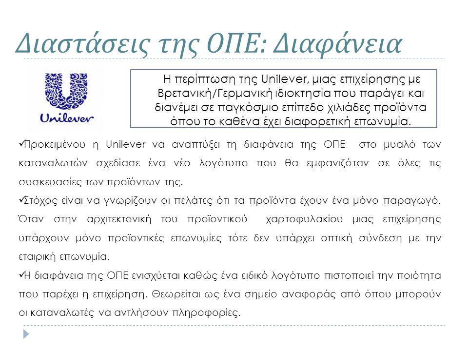 Η περίπτωση της Unilever, μιας επιχείρησης με Βρετανική/Γερμανική ιδιοκτησία που παράγει και διανέμει σε παγκόσμιο επίπεδο χιλιάδες προϊόντα όπου το καθένα έχει διαφορετική επωνυμία.