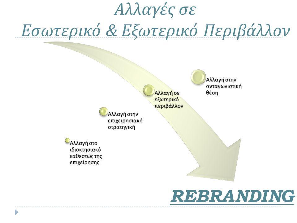 Αλλαγές σε Εσωτερικό & Εξωτερικό Περιβάλλον Αλλαγή στο ιδιοκτησιακό καθεστώς της ε π ιχείρησης Αλλαγή στην ε π ιχειρησιακή στρατηγική Αλλαγή σε εξωτερικό π εριβάλλον Αλλαγή στην ανταγωνιστική θέση REBRANDING