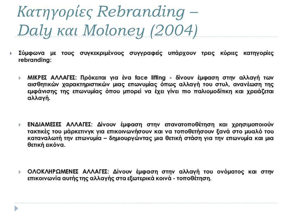 Κατηγορίες Rebranding – Daly και Moloney (2004)