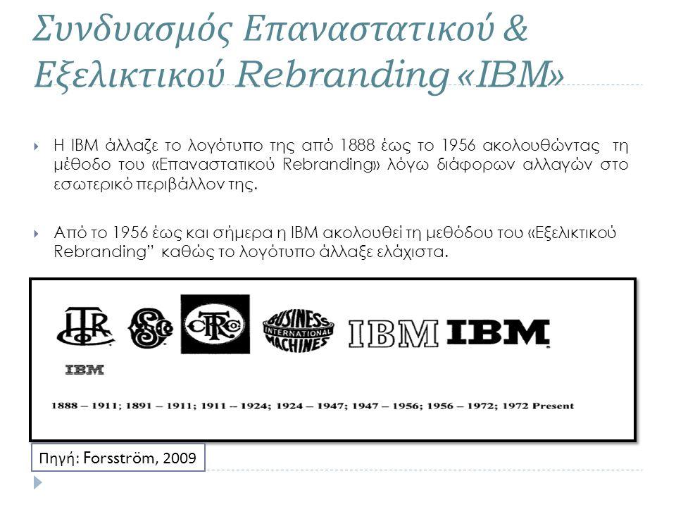 Συνδυασμός Επαναστατικού & Εξελικτικού Rebranding «IBM»  Η ΙΒΜ άλλαζε το λογότυπο της από 1888 έως το 1956 ακολουθώντας τη μέθοδο του «Επαναστατικού Rebranding» λόγω διάφορων αλλαγών στο εσωτερικό περιβάλλον της.