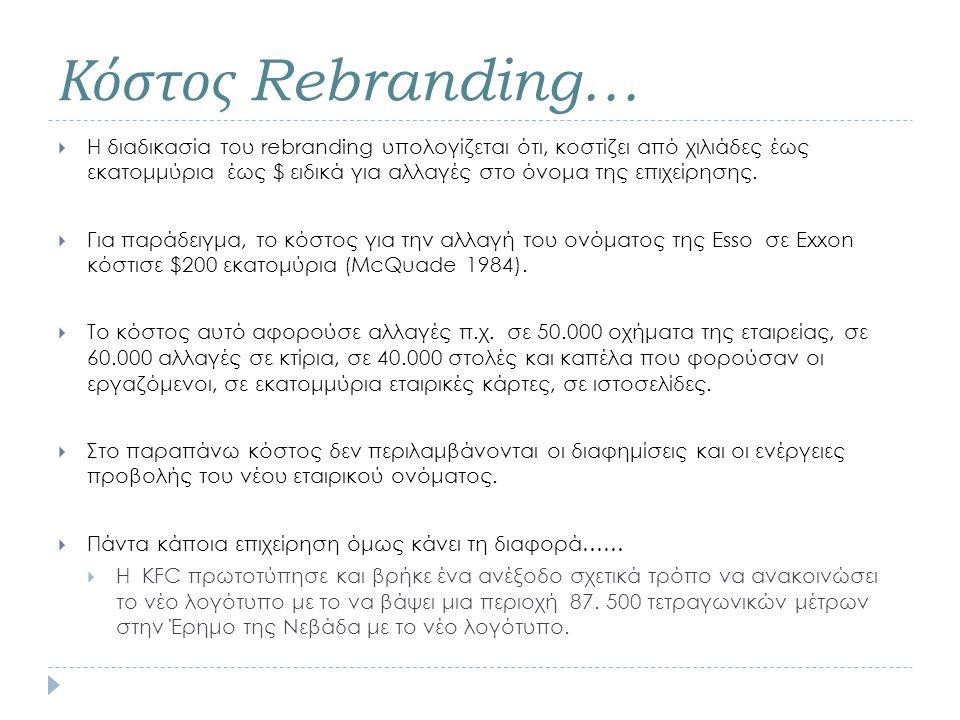 Κόστος Rebranding…  Η διαδικασία του rebranding υπολογίζεται ότι, κοστίζει από χιλιάδες έως εκατομμύρια έως $ ειδικά για αλλαγές στο όνομα της επιχείρησης.