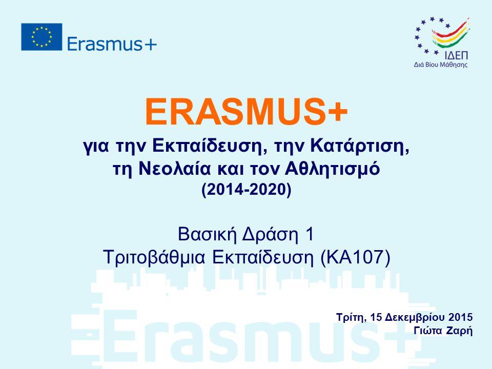 ERASMUS+ για την Εκπαίδευση, την Κατάρτιση, τη Νεολαία και τον Αθλητισμό (2014-2020) Βασική Δράση 1 Τριτοβάθμια Εκπαίδευση (KA107) Τρίτη, 15 Δεκεμβρίο