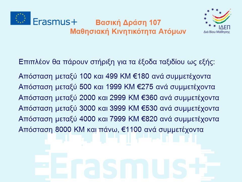 Βασική Δράση 107 Μαθησιακή Κινητικότητα Ατόμων Επιπλέον θα πάρουν στήριξη για τα έξοδα ταξιδίου ως εξής: Απόσταση μεταξύ 100 και 499 ΚΜ €180 ανά συμμε