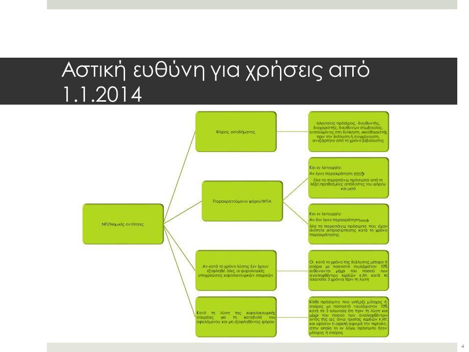 Αστική ευθύνη για χρήσεις από 1.1.2014 ΝΠ/Νομικές οντότητεςΦόρος εισοδήματος τελευταίος πρόεδρος, διευθυντής, διαχειριστής, διευθύνων σύμβουλος, εντεταλμένος στη διοίκηση, εκκαθαριστής πριν την διάλυση ή συγχώνευση, ανεξάρτητα από το χρόνο βεβαίωσης Παρακρατούμενοι φόροι/ΦΠΑ Και εν λειτουργία: Αν έγινε παρακράτηση όλα τα παραπάνω πρόσωπα από τη λήξη προθεσμίας απόδοσης του φόρου και μετά Και εν λειτουργία: Αν δεν έγινε παρακράτηση όλα τα παραπάνω πρόσωπα που είχαν ιδιότητα εκπροσώπησης κατά το χρόνο παρακράτησης Αν κατά το χρόνο λύσης δεν έχουν εξοφληθεί όλες οι φορολογικές υποχρεώσεις κεφαλαιουχικών εταιρειών Οι κατά το χρόνο της διάλυσης μέτοχοι ή εταίροι με ποσοστό τουλάχιστον 10% ευθύνονται μέχρι του ποσού των αναληφθέντων κερδών κ.λπ.