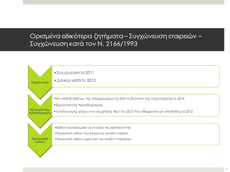 Ορισμένα ειδικότερα ζητήματα – Συγχώνευση εταιρειών – Συγχώνευση κατά τον Ν. 2166/1993 Συγχώνευση Συγχώνευση το 2011 Διοικών κατά το 2012 Εξωλογιστικό