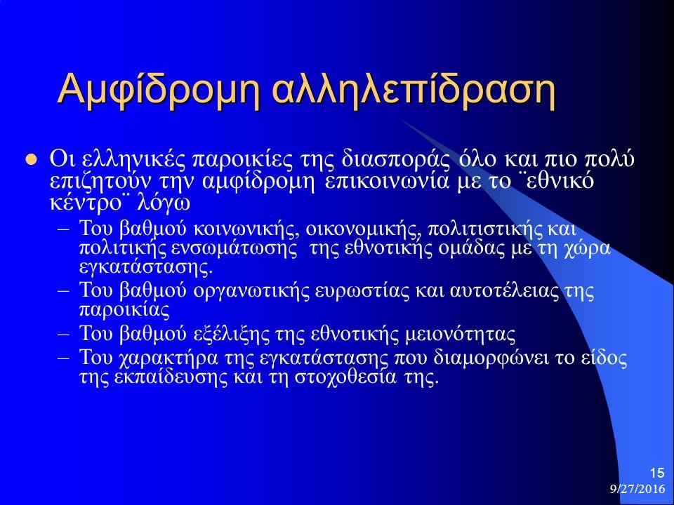9/27/2016 15 Αμφίδρομη αλληλεπίδραση Οι ελληνικές παροικίες της διασποράς όλο και πιο πολύ επιζητούν την αμφίδρομη επικοινωνία με το ¨εθνικό κέντρο¨ λόγω –Του βαθμού κοινωνικής, οικονομικής, πολιτιστικής και πολιτικής ενσωμάτωσης της εθνοτικής ομάδας με τη χώρα εγκατάστασης.