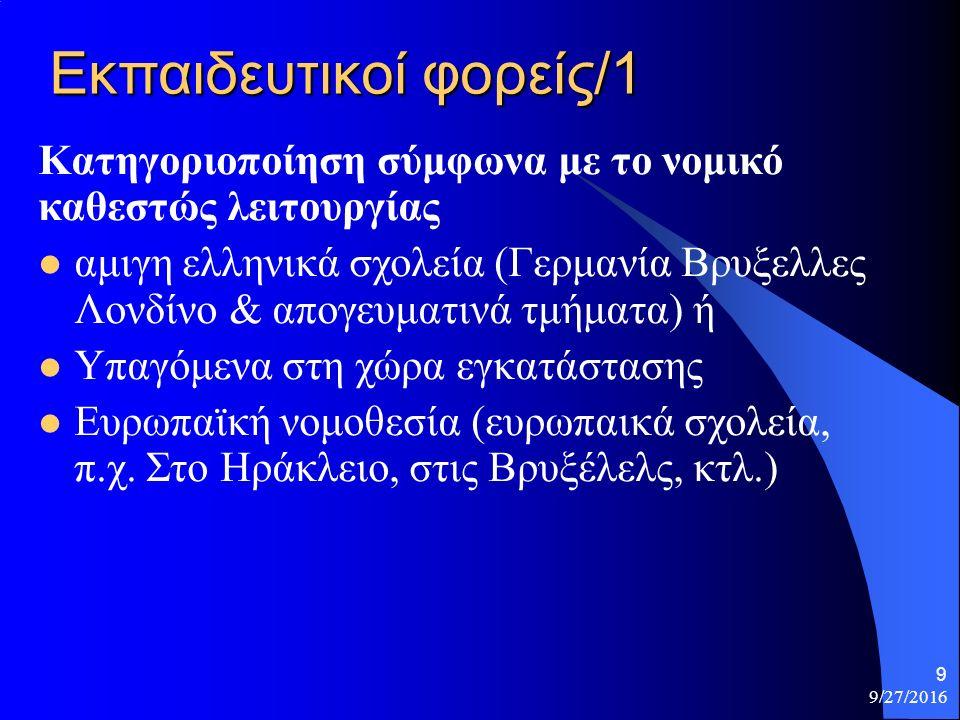 9/27/2016 30 Πηγές Αρβανίτη, Ε.