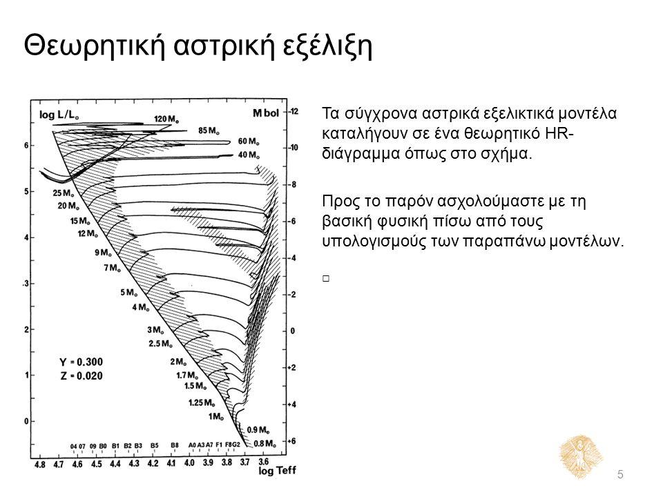 Θεωρητική αστρική εξέλιξη 5 Τα σύγχρονα αστρικά εξελικτικά μοντέλα καταλήγουν σε ένα θεωρητικό HR- διάγραμμα όπως στο σχήμα.