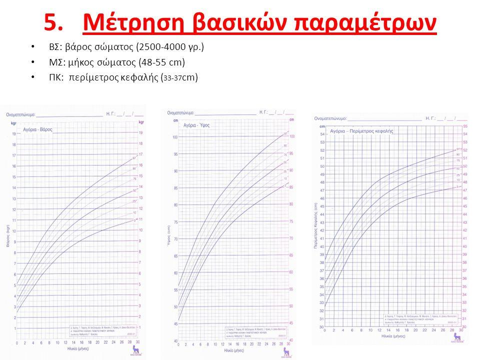 5.Μέτρηση βασικών παραμέτρων ΒΣ: βάρος σώματος (2500-4000 γρ.) ΜΣ: μήκος σώματος (48-55 cm) ΠΚ: περίμετρος κεφαλής ( 33-37 cm)