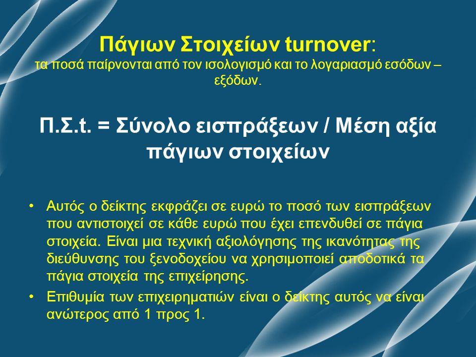 Πάγιων Στοιχείων turnover: τα ποσά παίρνονται από τον ισολογισμό και το λογαριασμό εσόδων – εξόδων. Π.Σ.t. = Σύνολο εισπράξεων / Μέση αξία πάγιων στοι