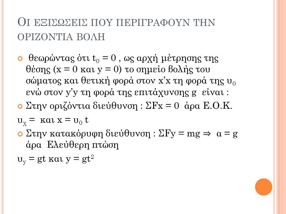 Ο Ι ΕΞΙΣΩΣΕΙΣ ΠΟΥ ΠΕΡΙΓΡΑΦΟΥΝ ΤΗΝ ΟΡΙΖΟΝΤΙΑ ΒΟΛΗ θεωρώντας ότι t 0 = 0, ως αρχή μέτρησης της θέσης (x = 0 και y = 0) το σημείο βολής του σώματος και θετική φορά στον x'x τη φορά της υ 0 ενώ στον y'y τη φορά της επιτάχυνσης g είναι : Στην οριζόντια διεύθυνση : ΣFx = 0 άρα Ε.Ο.Κ.