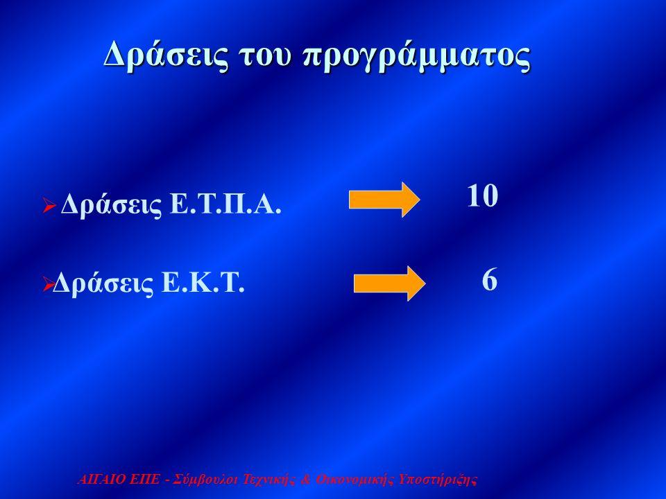 Δράσεις του προγράμματος ΑΙΓΑΙΟ ΕΠΕ - Σύμβουλοι Τεχνικής & Οικονομικής Υποστήριξης  Δράσεις Ε.Τ.Π.Α. 10  Δράσεις Ε.Κ.Τ. 6