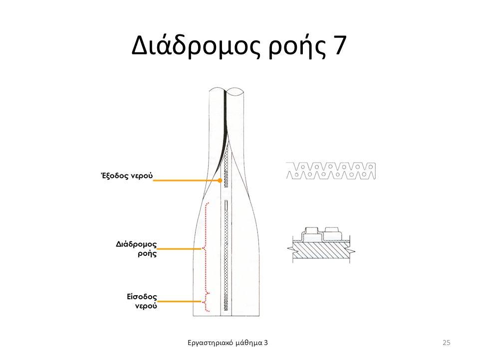 Εργαστηριακό μάθημα 3 Διάδρομος ροής 7 25