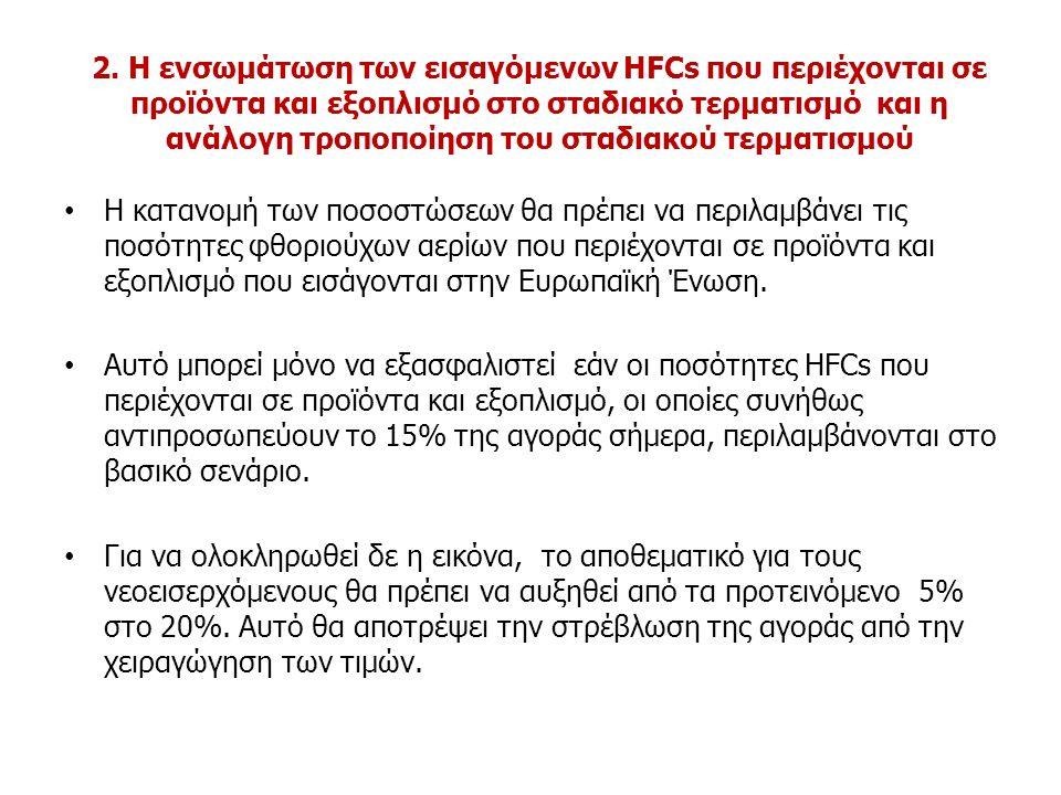 2. Η ενσωμάτωση των εισαγόμενων HFCs που περιέχονται σε προϊόντα και εξοπλισμό στο σταδιακό τερματισμό και η ανάλογη τροποποίηση του σταδιακού τερματι