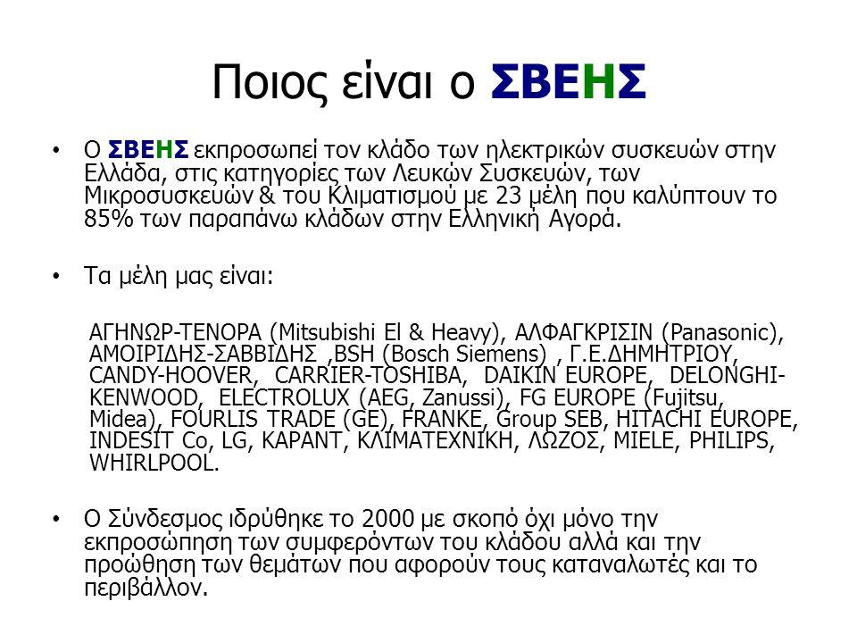 Ποιος είναι ο ΣΒΕΗΣ Ο ΣΒΕΗΣ εκπροσωπεί τον κλάδο των ηλεκτρικών συσκευών στην Ελλάδα, στις κατηγορίες των Λευκών Συσκευών, των Μικροσυσκευών & του Κλι