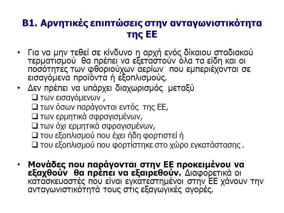 Β1. Αρνητικές επιπτώσεις στην ανταγωνιστικότητα της ΕΕ Για να μην τεθεί σε κίνδυνο η αρχή ενός δίκαιου σταδιακού τερματισμού θα πρέπει να εξεταστούν ό