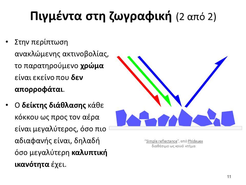 Πιγμέντα στη ζωγραφική (2 από 2) Στην περίπτωση ανακλώμενης ακτινοβολίας, το παρατηρούμενο χρώμα είναι εκείνο που δεν απορροφάται.