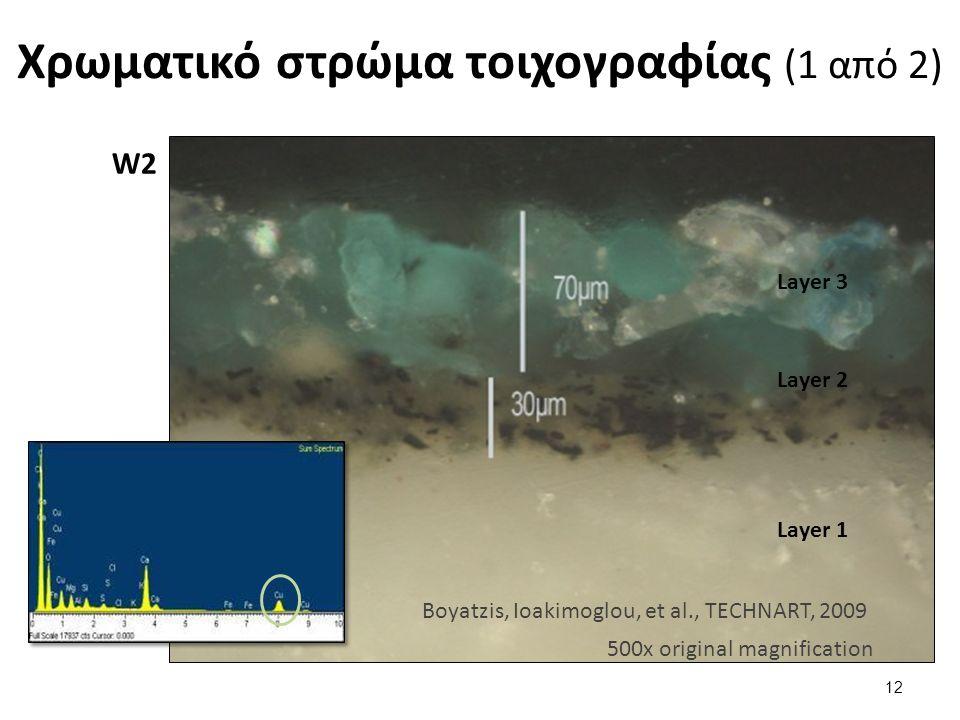 Χρωματικό στρώμα τοιχογραφίας (1 από 2) W2 Layer 1 Layer 2 Layer 3 500x original magnification Boyatzis, Ioakimoglou, et al., TECHNART, 2009 12