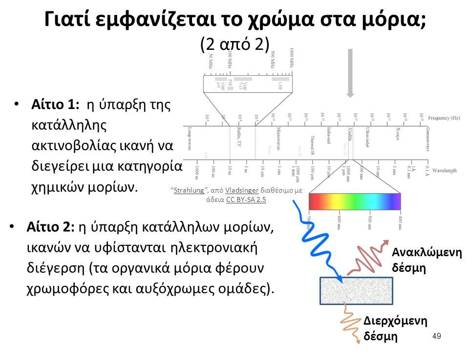 Γιατί εμφανίζεται το χρώμα στα μόρια; (2 από 2) Αίτιο 1: η ύπαρξη της κατάλληλης ακτινοβολίας ικανή να διεγείρει μια κατηγορία χημικών μορίων.