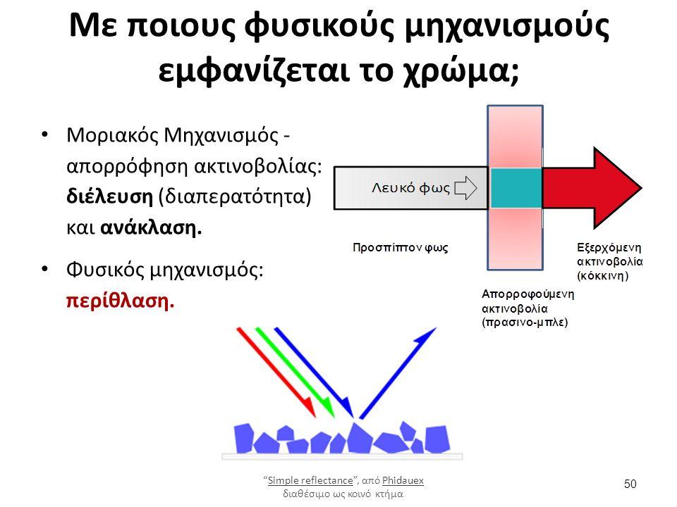 Με ποιους φυσικούς μηχανισμούς εμφανίζεται το χρώμα; Μοριακός Μηχανισμός - απορρόφηση ακτινοβολίας: διέλευση (διαπερατότητα) και ανάκλαση.