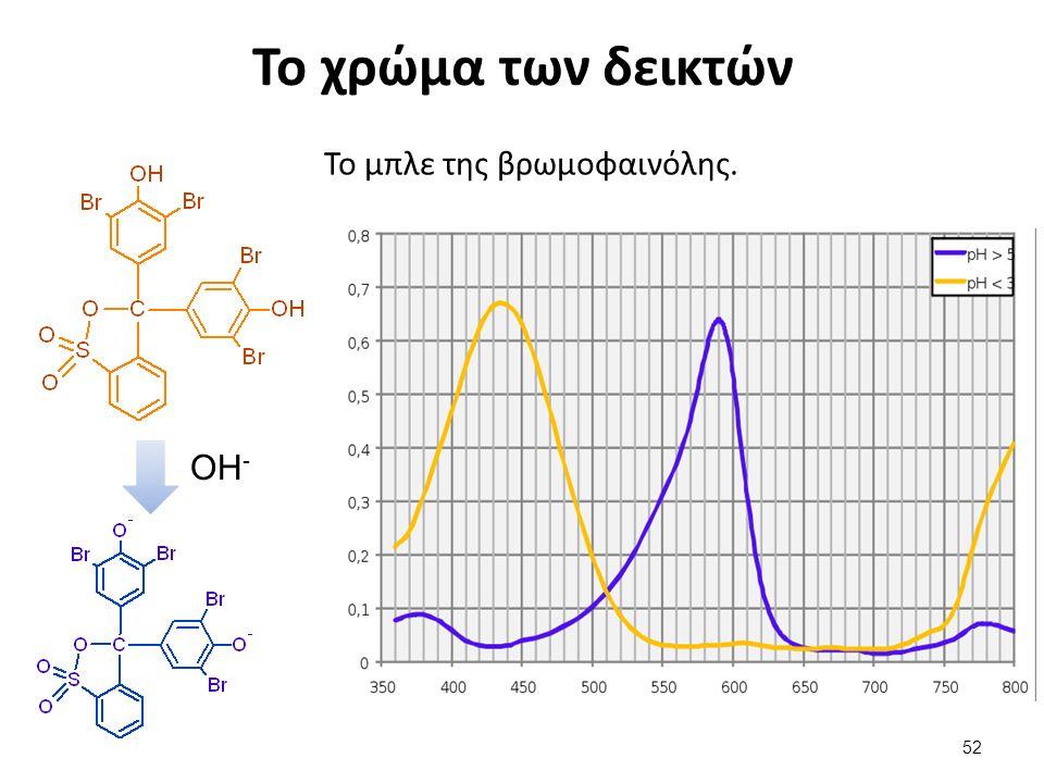 Το χρώμα των δεικτών Το μπλε της βρωμοφαινόλης. ΟΗ - 52