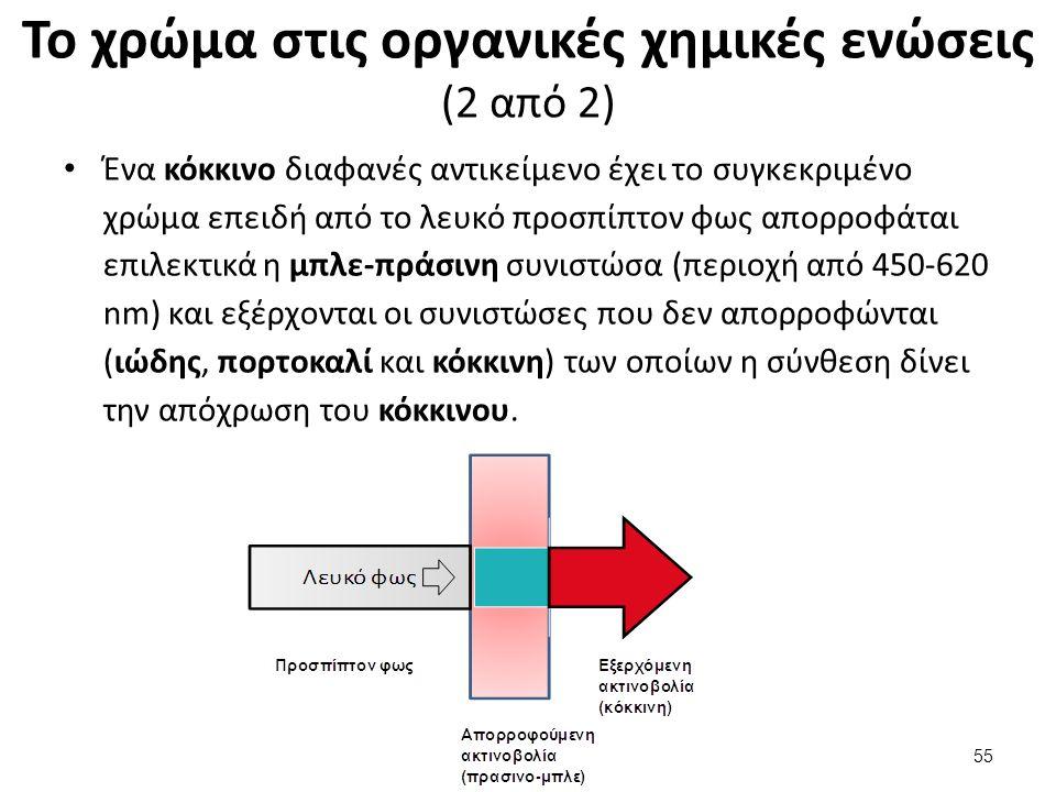Το χρώμα στις οργανικές χημικές ενώσεις (2 από 2) Ένα κόκκινο διαφανές αντικείμενο έχει το συγκεκριμένο χρώμα επειδή από το λευκό προσπίπτον φως απορροφάται επιλεκτικά η μπλε-πράσινη συνιστώσα (περιοχή από 450-620 nm) και εξέρχονται οι συνιστώσες που δεν απορροφώνται (ιώδης, πορτοκαλί και κόκκινη) των οποίων η σύνθεση δίνει την απόχρωση του κόκκινου.