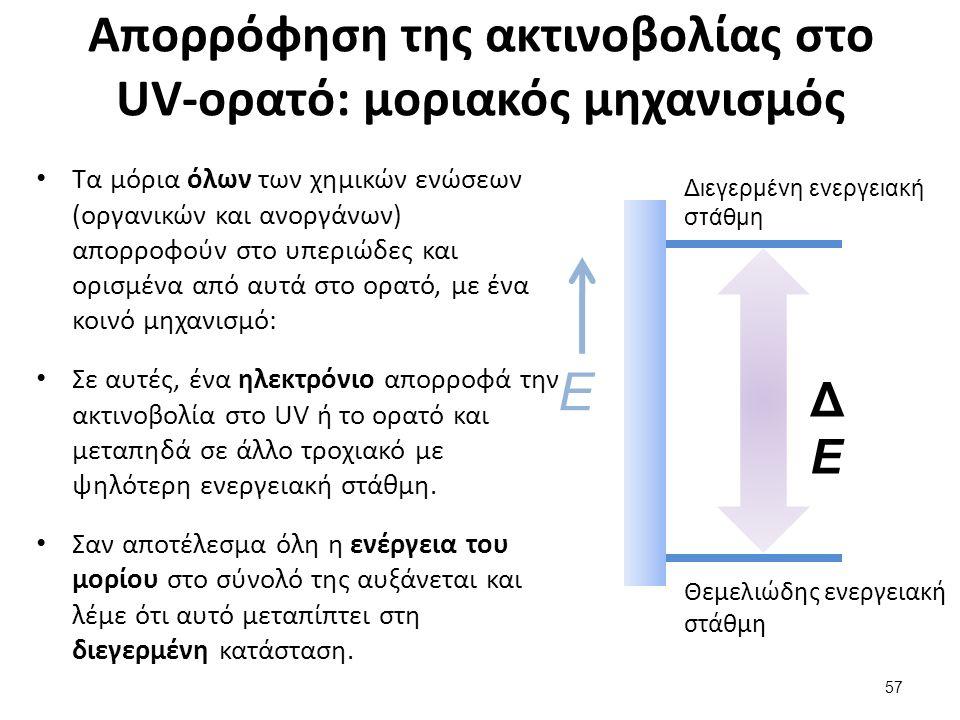 Απορρόφηση της ακτινοβολίας στο UV-ορατό: μοριακός μηχανισμός Τα μόρια όλων των χημικών ενώσεων (οργανικών και ανοργάνων) απορροφούν στο υπεριώδες και ορισμένα από αυτά στο ορατό, με ένα κοινό μηχανισμό: Σε αυτές, ένα ηλεκτρόνιο απορροφά την ακτινοβολία στο UV ή το ορατό και μεταπηδά σε άλλο τροχιακό με ψηλότερη ενεργειακή στάθμη.