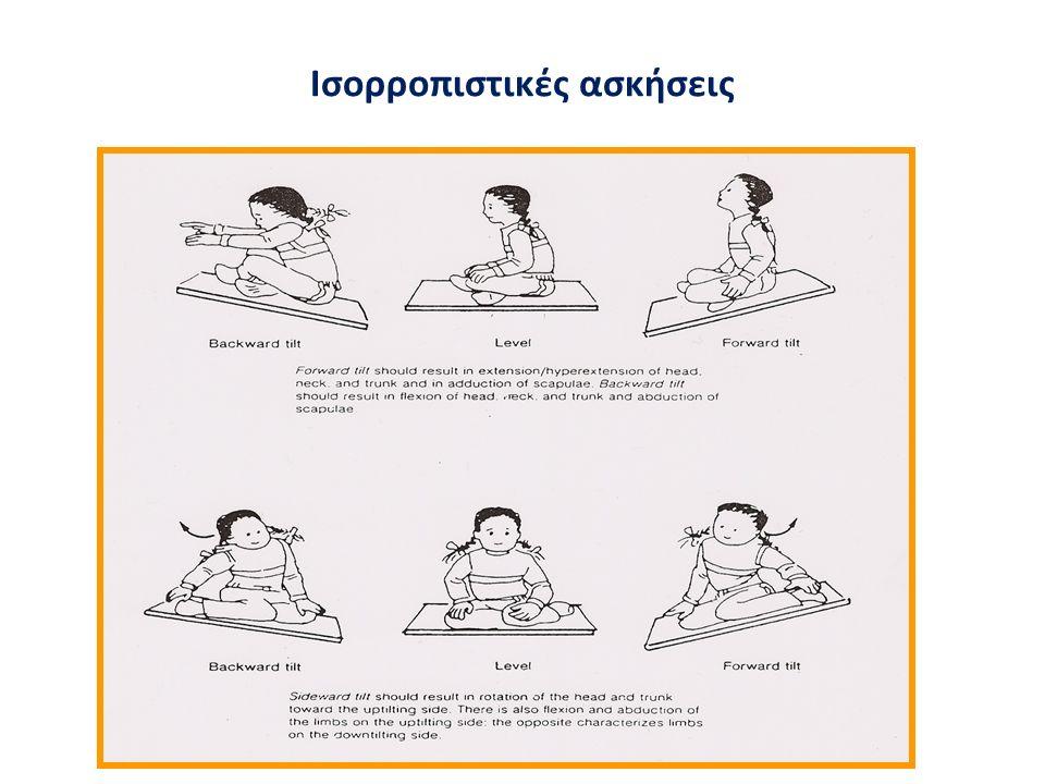 Ισορροπιστικές ασκήσεις