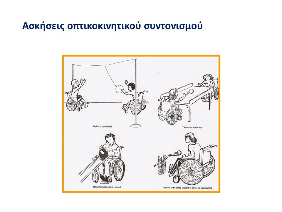 Ασκήσεις οπτικοκινητικού συντονισμού