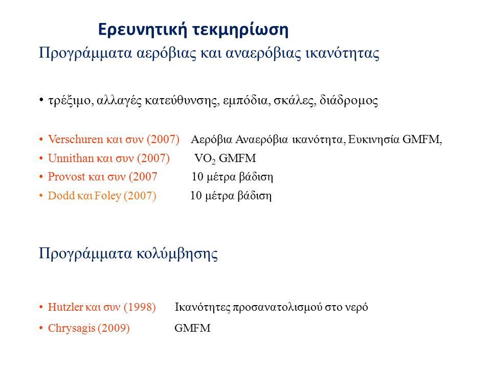 Προγράμματα αερόβιας και αναερόβιας ικανότητας τρέξιμο, αλλαγές κατεύθυνσης, εμπόδια, σκάλες, διάδρομος Verschuren και συν (2007) Αερόβια Αναερόβια ικανότητα, Ευκινησία GMFM, Unnithan και συν (2007) VO 2 GMFM Provost και συν (2007 10 μέτρα βάδιση Dodd και Foley (2007) 10 μέτρα βάδιση Προγράμματα κολύμβησης Hutzler και συν (1998) Ικανότητες προσανατολισμού στο νερό Chrysagis (2009) GMFM Ερευνητική τεκμηρίωση