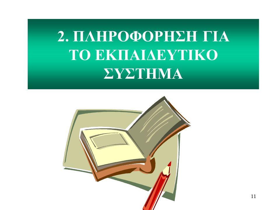 11 2. ΠΛΗΡΟΦΟΡΗΣΗ ΓΙΑ ΤΟ ΕΚΠΑΙΔΕΥΤΙΚΟ ΣΥΣΤΗΜΑ