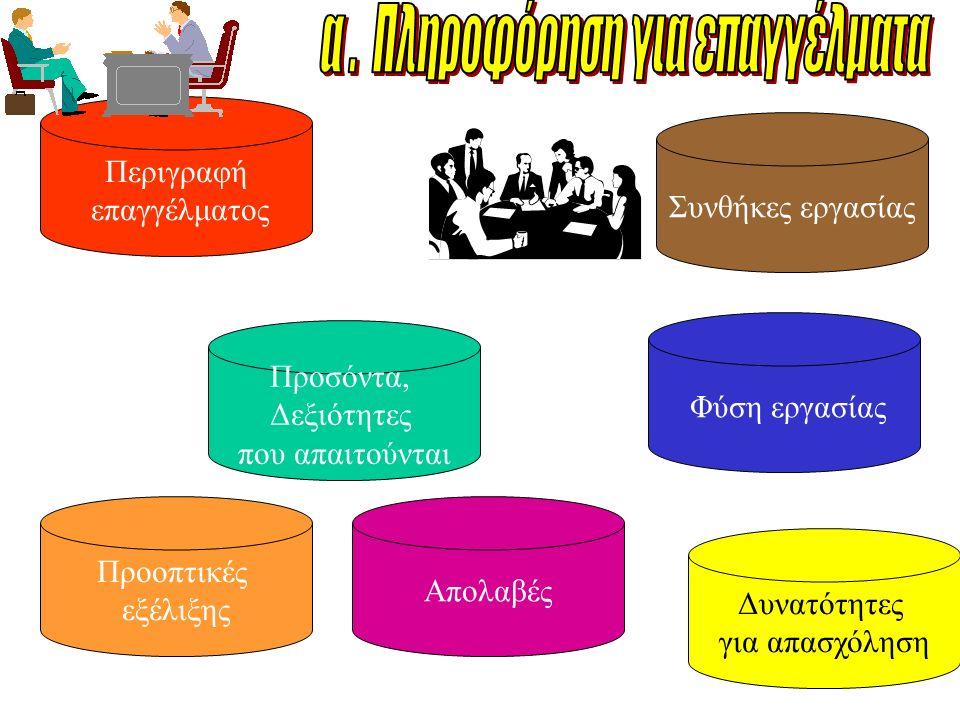 17 Προσόντα, Δεξιότητες που απαιτούνται Περιγραφή επαγγέλματος Προοπτικές εξέλιξης Απολαβές Συνθήκες εργασίας Δυνατότητες για απασχόληση Φύση εργασίας