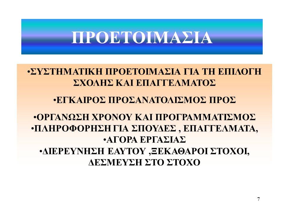 7 ΠΡΟΕΤΟΙΜΑΣΙΑ ΣΥΣΤΗΜΑΤΙΚΗ ΠΡΟΕΤΟΙΜΑΣΙΑ ΓΙΑ ΤΗ ΕΠΙΛΟΓΗ ΣΧΟΛΗΣ ΚΑΙ ΕΠΑΓΓΕΛΜΑΤΟΣ ΕΓΚΑΙΡΟΣ ΠΡΟΣΑΝΑΤΟΛΙΣΜΟΣ ΠΡΟΣ ΟΡΓΑΝΩΣΗ ΧΡΟΝΟΥ ΚΑΙ ΠΡΟΓΡΑΜΜΑΤΙΣΜΟΣ ΠΛΗΡΟΦΟΡΗΣΗ ΓΙΑ ΣΠΟΥΔΕΣ, ΕΠΑΓΓΕΛΜΑΤΑ, ΑΓΟΡΑ ΕΡΓΑΣΙΑΣ ΔΙΕΡΕΥΝΗΣΗ ΕΑΥΤΟΥ,ΞΕΚΑΘΑΡΟΙ ΣΤΟΧΟΙ, ΔΕΣΜΕΥΣΗ ΣΤΟ ΣΤΟΧΟ