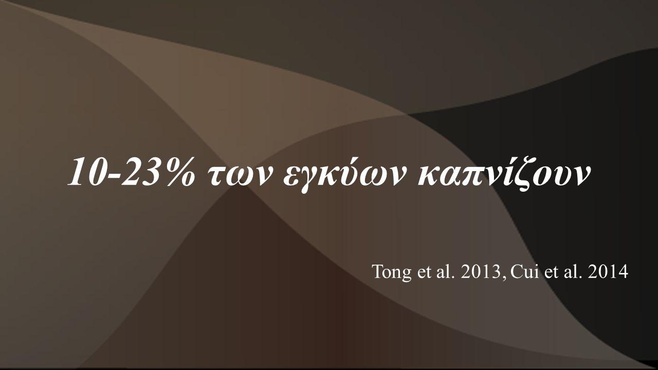10-23% των εγκύων καπνίζουν Tong et al. 2013, Cui et al. 2014